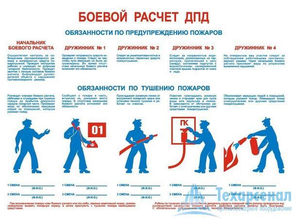Плакат А3,