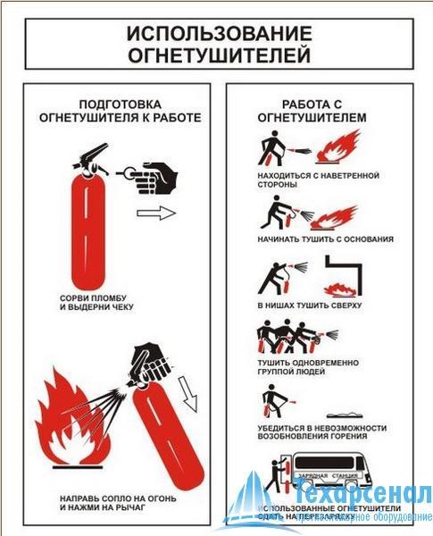 Плакат ИСПОЛЬЗОВАНИЕ ОГНЕТУШИТЕЛЯ