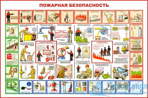 Плакат Пожарная безопасность