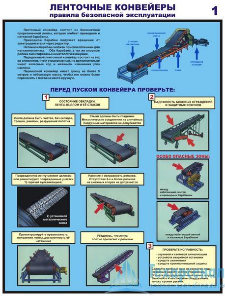 belt_conveyors_1 Комплект плакатов Ленточные конвейеры: купить в Москве   цена от 590 руб. в магазине «Техарсенал»