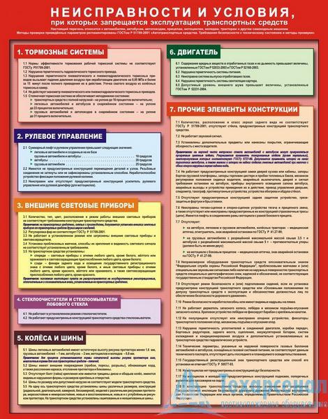 Плакат Неисправности и условия, при которых запрещается эксплуатация транспортных средств