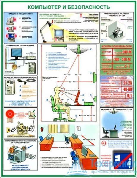 computer_security_1 Комплект плакатов Компьютер и безопасность: купить в Москве | цены в магазине «Техарсенал»