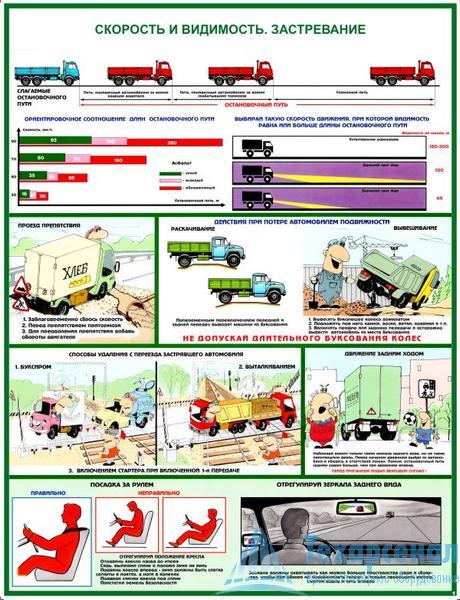 drive_carefully_1 Комплект плакатов Вождение автомобиля в сложных условиях: купить в Москве   цена от 760 руб. в магазине «Техарсенал»