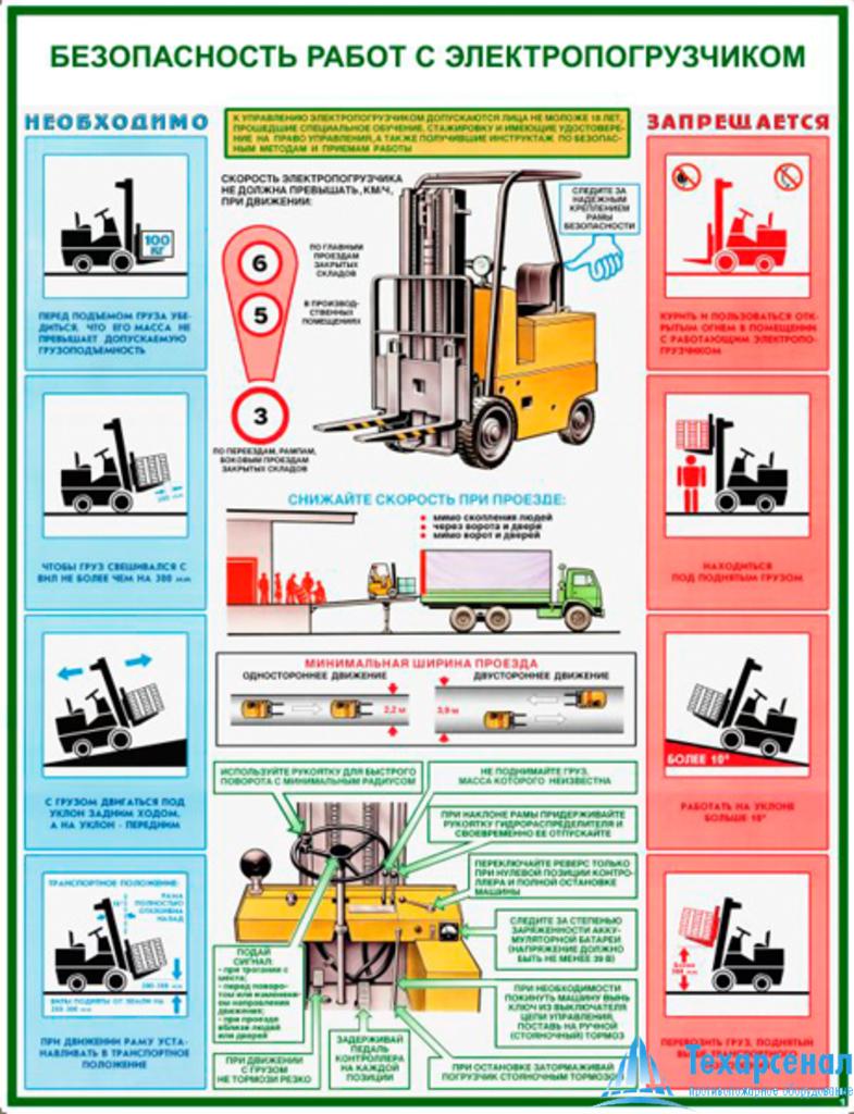 """electric_loader_bez_1 Комплект плакатов """"Безопасность работ с электропогрузчиками"""": купить в Москве   цена от 395 руб. в магазине «Техарсенал»"""
