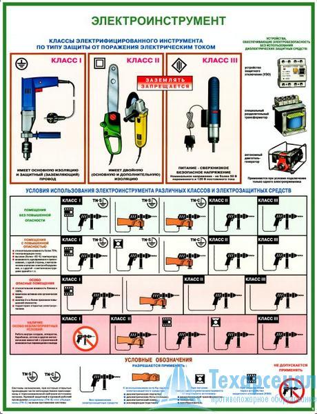 elektro_instr_1-(1) Комплект плакатов Электроинструмент (электробезопасность): купить в Москве | цена от 405 руб. в магазине «Техарсенал»