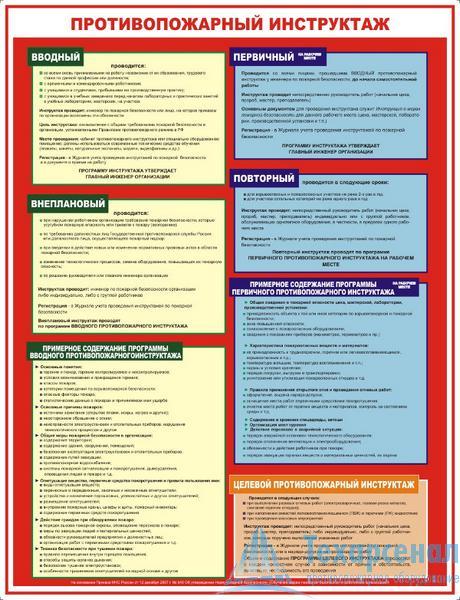 Плакат Противопожарный инструктаж