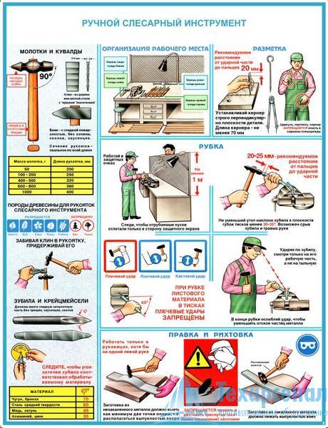 hand_fitters_tool_1 Комплект плакатов Ручной слесарный инструмент: купить в Москве | цена от 560 руб. в магазине «Техарсенал»