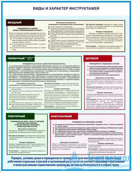 oganize_trud_bez_1 Комплект плакатов Организация обучения безопасности труда: купить в Москве | цена от 395 руб. в магазине «Техарсенал»