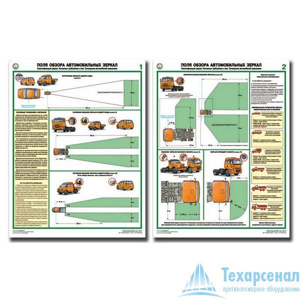 Комплект плакатов Поля обзора автомобильных зеркал