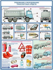 dangerous_load_transfer_1_221x286 Комплект плакатов Перевозка опасных грузов автотранспортом: купить в Москве   цена от 760 руб. в магазине «Техарсенал»