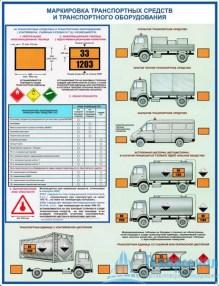 dangerous_load_transfer_4_221x286 Комплект плакатов Перевозка опасных грузов автотранспортом: купить в Москве   цена от 760 руб. в магазине «Техарсенал»