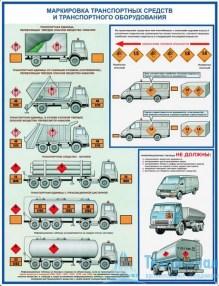 dangerous_load_transfer_5_221x286 Комплект плакатов Перевозка опасных грузов автотранспортом: купить в Москве   цена от 760 руб. в магазине «Техарсенал»