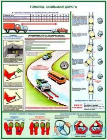 drive_carefully_2_221x286 Комплект плакатов Вождение автомобиля в сложных условиях: купить в Москве   цена от 760 руб. в магазине «Техарсенал»