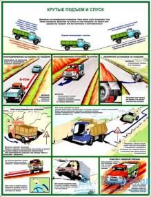 drive_carefully_3_221x286 Комплект плакатов Вождение автомобиля в сложных условиях: купить в Москве   цена от 760 руб. в магазине «Техарсенал»