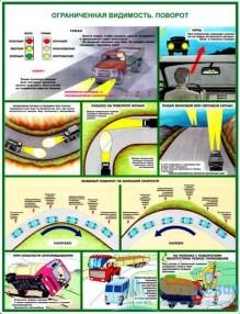 drive_carefully_4_221x286 Комплект плакатов Вождение автомобиля в сложных условиях: купить в Москве   цена от 760 руб. в магазине «Техарсенал»
