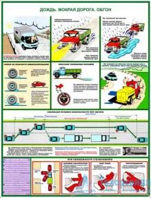 drive_carefully_5_221x286 Комплект плакатов Вождение автомобиля в сложных условиях: купить в Москве   цена от 760 руб. в магазине «Техарсенал»