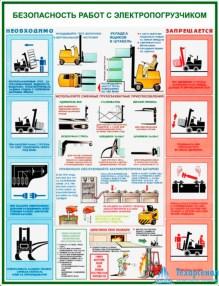 """electric_loader_bez_2_221x286 Комплект плакатов """"Безопасность работ с электропогрузчиками"""": купить в Москве   цена от 395 руб. в магазине «Техарсенал»"""