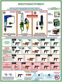 elektro_instr_1-(1)_221x286 Комплект плакатов Электроинструмент (электробезопасность): купить в Москве | цена от 405 руб. в магазине «Техарсенал»