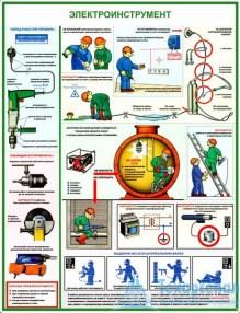 elektro_instr_1_221x286 Комплект плакатов Электроинструмент (электробезопасность): купить в Москве | цена от 405 руб. в магазине «Техарсенал»