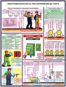 elektrobez_1000_1_221x286 Комплект плакатов Электробезопасность при напряжении до 1000В: купить в Москве | цены в магазине «Техарсенал»