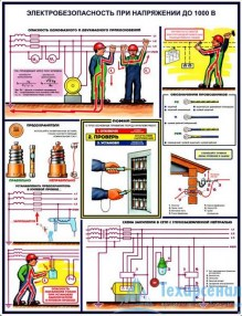 elektrobez_1000_2_221x286 Комплект плакатов Электробезопасность при напряжении до 1000В: купить в Москве | цены в магазине «Техарсенал»