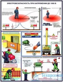 elektrobez_1000_3_221x286 Комплект плакатов Электробезопасность при напряжении до 1000В: купить в Москве | цены в магазине «Техарсенал»