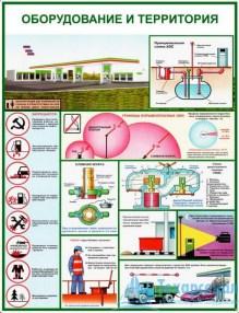 filling_station_safety_1_221x286 Комплект плакатов Безопасность работ на АЗС: купить в Москве   цена от 540 руб. в магазине «Техарсенал»