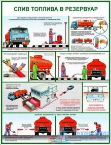 filling_station_safety_2_221x286 Комплект плакатов Безопасность работ на АЗС: купить в Москве   цена от 540 руб. в магазине «Техарсенал»