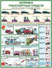 filling_station_safety_3_221x286 Комплект плакатов Безопасность работ на АЗС: купить в Москве   цена от 540 руб. в магазине «Техарсенал»