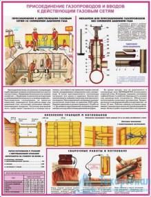 """gas_safety_1_221x286 Комплект плакатов """"Безопасность работ в газовом хозяйстве"""": купить в Москве   цена от 670 руб. в магазине «Техарсенал»"""