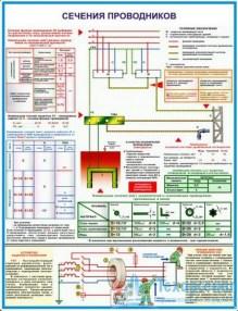 ground_el_safety_3_221x286 Комплект плакатов Заземление и защитные меры электробезопасности (напряжение до 1000 В): купить в Москве   цена от 660 руб. в магазине «Техарсенал»