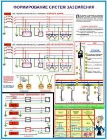 ground_el_safety_4_221x286 Комплект плакатов Заземление и защитные меры электробезопасности (напряжение до 1000 В): купить в Москве   цена от 660 руб. в магазине «Техарсенал»