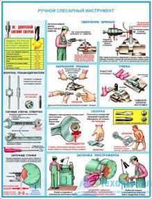 hand_fitters_tool_3_221x286 Комплект плакатов Ручной слесарный инструмент: купить в Москве | цена от 560 руб. в магазине «Техарсенал»
