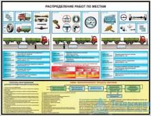 instrumental_control_truck_1_221x286 Комплект плакатов Инструментальный контроль грузовых автомобилей: купить в Москве   цены в магазине «Техарсенал»