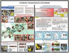 instrumental_control_truck_3_221x286 Комплект плакатов Инструментальный контроль грузовых автомобилей: купить в Москве   цены в магазине «Техарсенал»