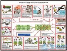 instrumental_control_truck_5_221x286 Комплект плакатов Инструментальный контроль грузовых автомобилей: купить в Москве   цены в магазине «Техарсенал»