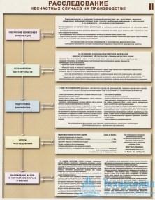 investigation_of_accidents_2_221x286 Комплект плакатов Расследование несчастных случаев на производстве: купить в Москве   цена от 430.00000 руб. в магазине «Техарсенал»