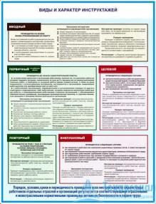 oganize_trud_bez_1_221x286 Комплект плакатов Организация обучения безопасности труда: купить в Москве | цена от 395 руб. в магазине «Техарсенал»