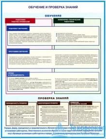 oganize_trud_bez_2_221x286 Комплект плакатов Организация обучения безопасности труда: купить в Москве | цена от 395 руб. в магазине «Техарсенал»