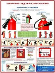 psp1_221x286 Плакат Первичные средства пожаротушения: купить в Москве   цена от 520 руб. в магазине «Техарсенал»
