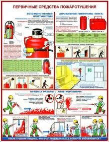psp3_221x286 Плакат Первичные средства пожаротушения: купить в Москве   цена от 520 руб. в магазине «Техарсенал»