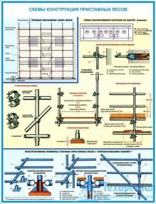scaffold_1_221x286 Комплект плакатов Строительные леса (конструкции, монтаж, проверка на безопасность): купить в Москве   цена от 560 руб. в магазине «Техарсенал»
