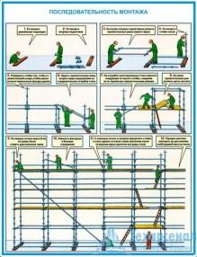 scaffold_2_221x286 Комплект плакатов Строительные леса (конструкции, монтаж, проверка на безопасность): купить в Москве   цена от 560 руб. в магазине «Техарсенал»