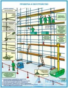 scaffold_3_221x286 Комплект плакатов Строительные леса (конструкции, монтаж, проверка на безопасность): купить в Москве   цена от 560 руб. в магазине «Техарсенал»