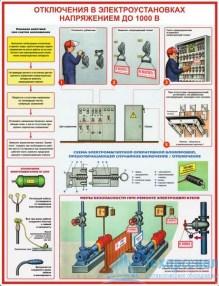 tech_elektrobez_1_221x286 Комплект плакатов Технические меры электробезопасности: купить в Москве | цена от 685 руб. в магазине «Техарсенал»