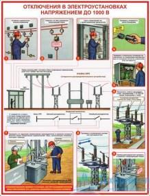 tech_elektrobez_2_221x286 Комплект плакатов Технические меры электробезопасности: купить в Москве | цена от 685 руб. в магазине «Техарсенал»