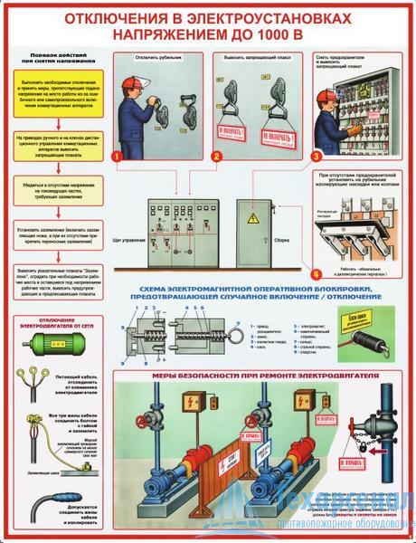 tech_elektrobez_1 Комплект плакатов Технические меры электробезопасности: купить в Москве | цена от 685 руб. в магазине «Техарсенал»