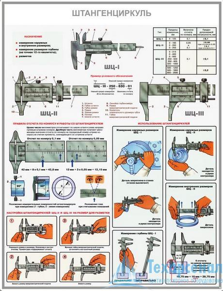 Плакат Штангенциркуль. Конструкция, настройка, измерения