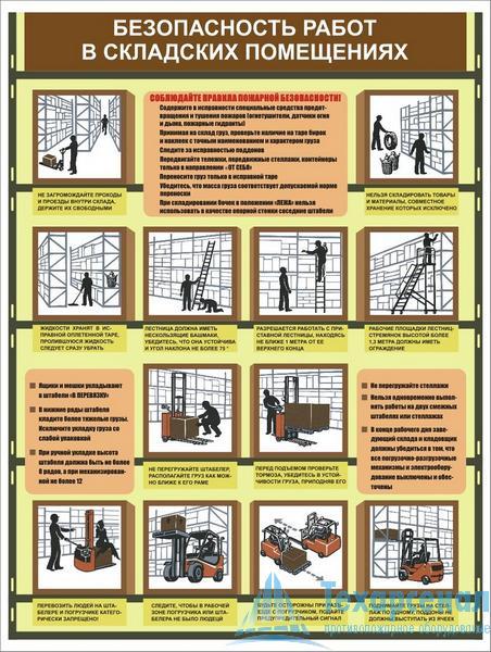 Комплект плакатов Безопасность работ в складских помещениях